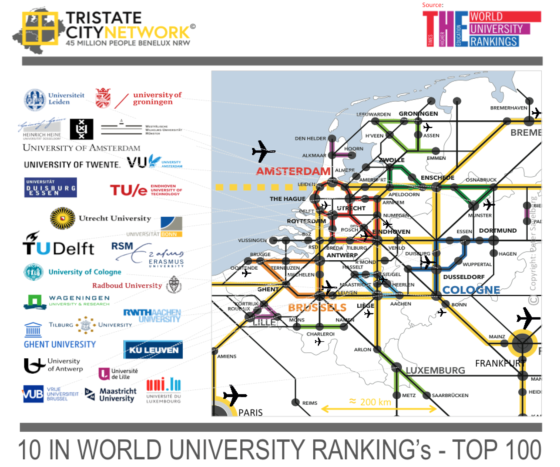 Tristate-Universities
