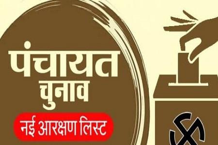 यूपी पंचायत चुनाव,  गाजीपुर में कई दिनों के होमवर्क के बाद नई आरक्षण सूची डीएम ने जारी कर दी