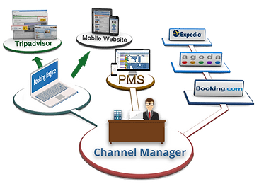 distribution-channel-manager-new (1).png