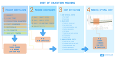 Cost of injection molding.png