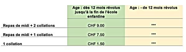 Tarifs_frais_de_repas_site_crèche.png