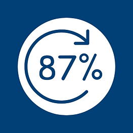 87% (1).png