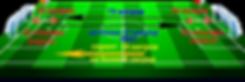 Макет поля для нормативов.png