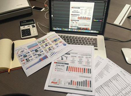 October reports under REVIEW - Coming soon!