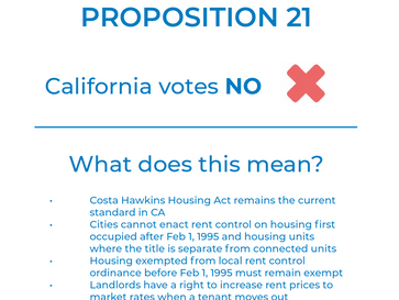 Prop 21 Did NOT Pass!