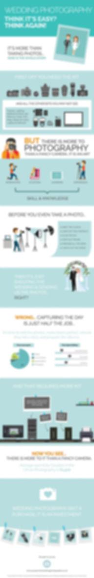 Wedding-Photography-Infographic.jpg