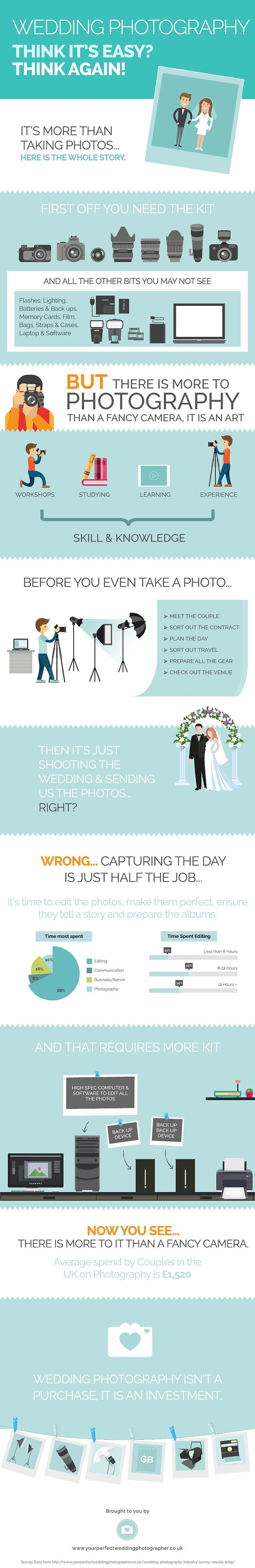 Wedding-Photography-Infographic.jpg