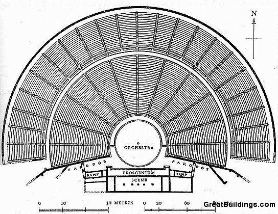Epidauros_Plan