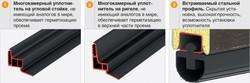 Уплотнитель ворот Дорхан RSD01
