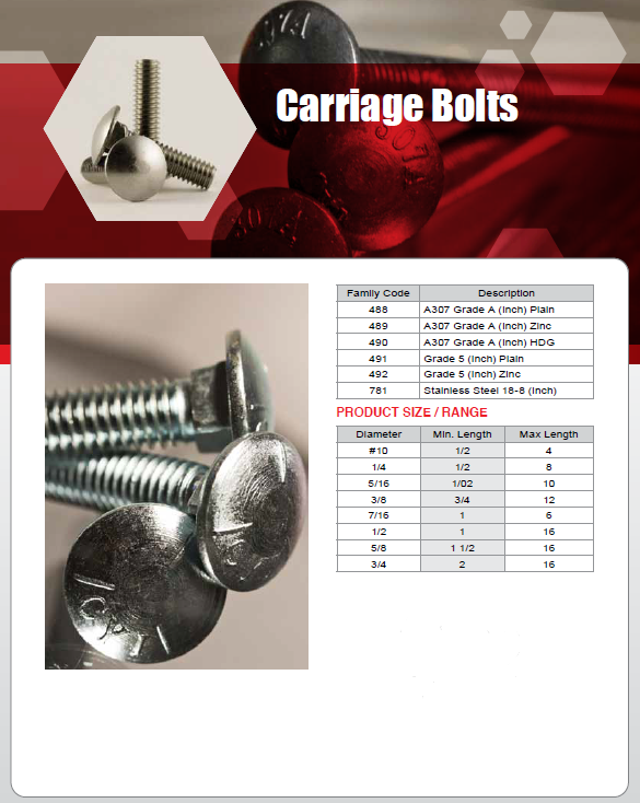 CARRIAGEBOLTS.png