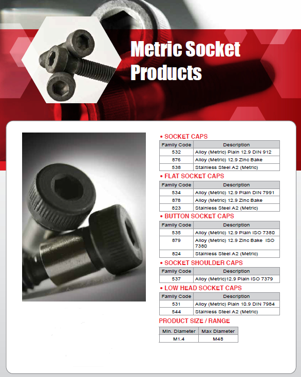 metricsocket.png