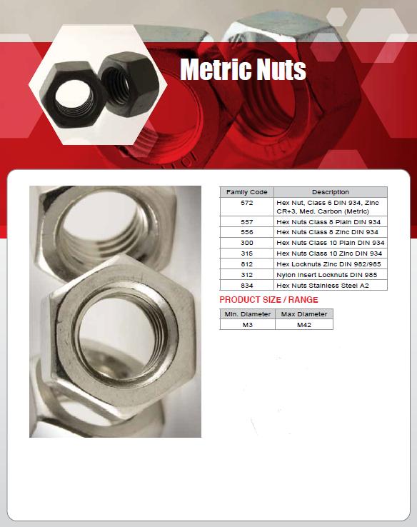 metricnuts.png