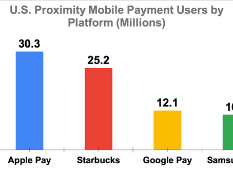 A Foolish Take: Apple Overtakes Starbucks in U.S. Mobile Payments