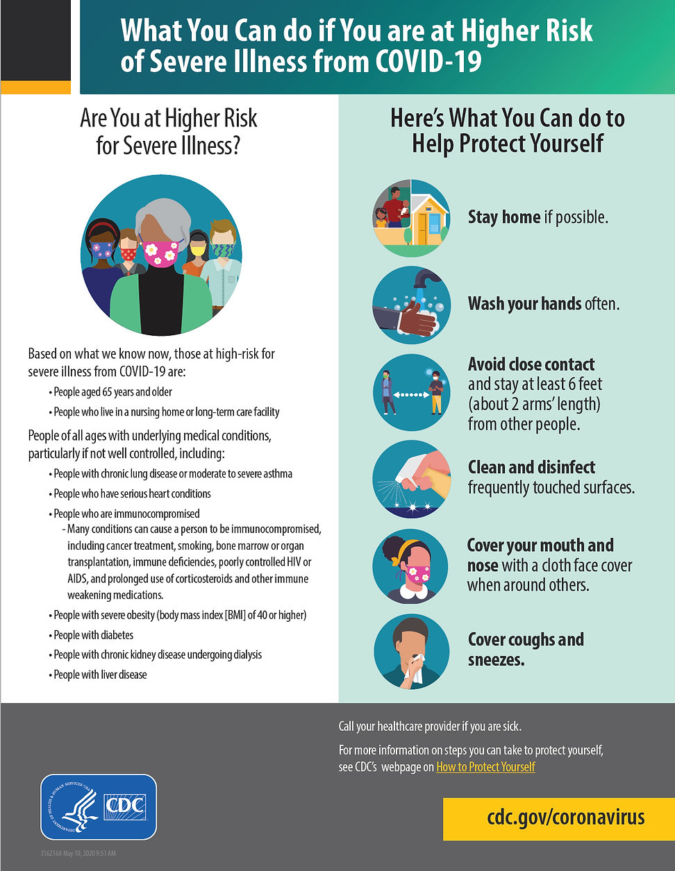 CDC Higher Risk-what to do.jpg