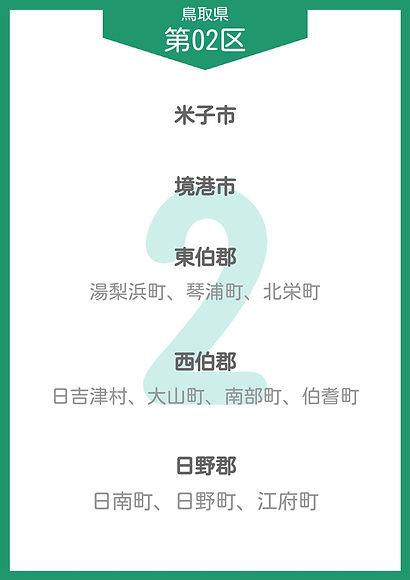 31 鳥取県 小選挙区_page-0002.jpg