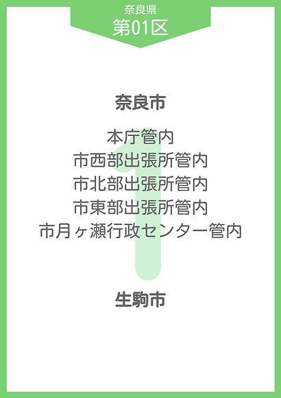 27 奈良県 小選挙区_page-0001.jpg