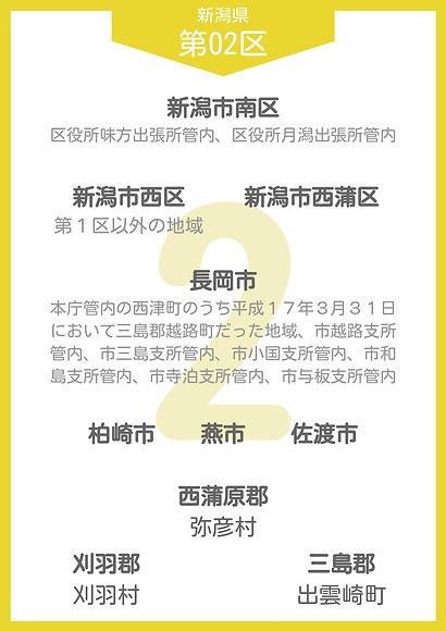20 新潟県 小選挙区_page-0003.jpg