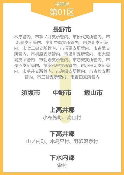 19 長野県 小選挙区_page-0001.jpg