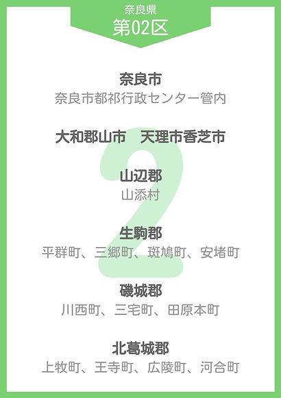27 奈良県 小選挙区_page-0002.jpg