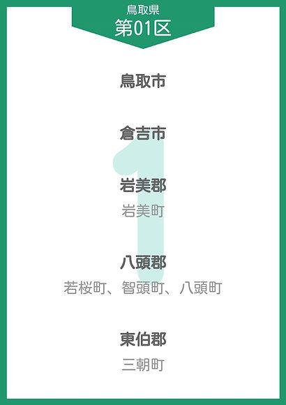 31 鳥取県 小選挙区_page-0001.jpg
