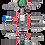 Thumbnail: TELEDYNE OLCT 710