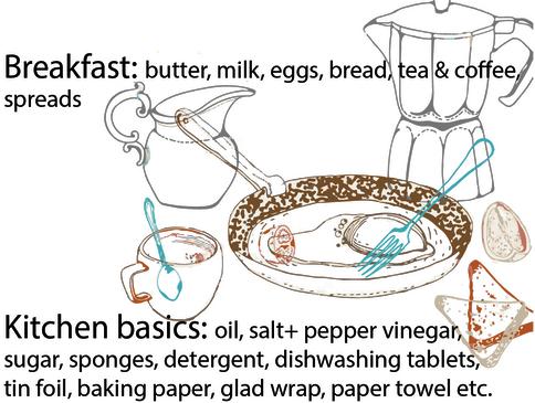 Breakfast and Kitchen Basics
