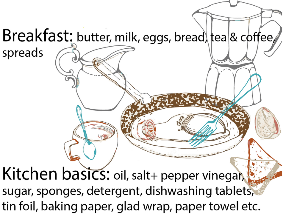 Breakfast and Kitchen Basics