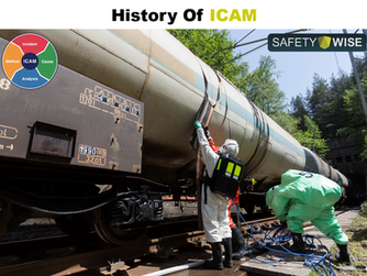 ICAM Has Come a Long Way