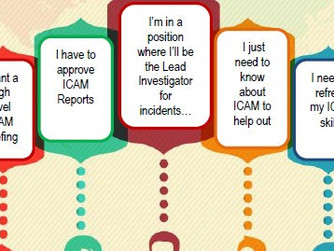 WHICH ICAM COURSE IS RIGHT FOR YOU?