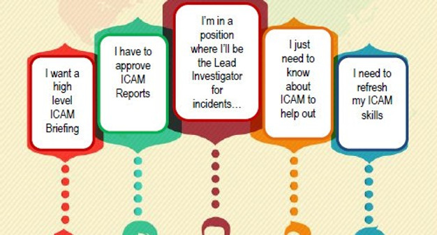 Best IT World iCam Drivers Download
