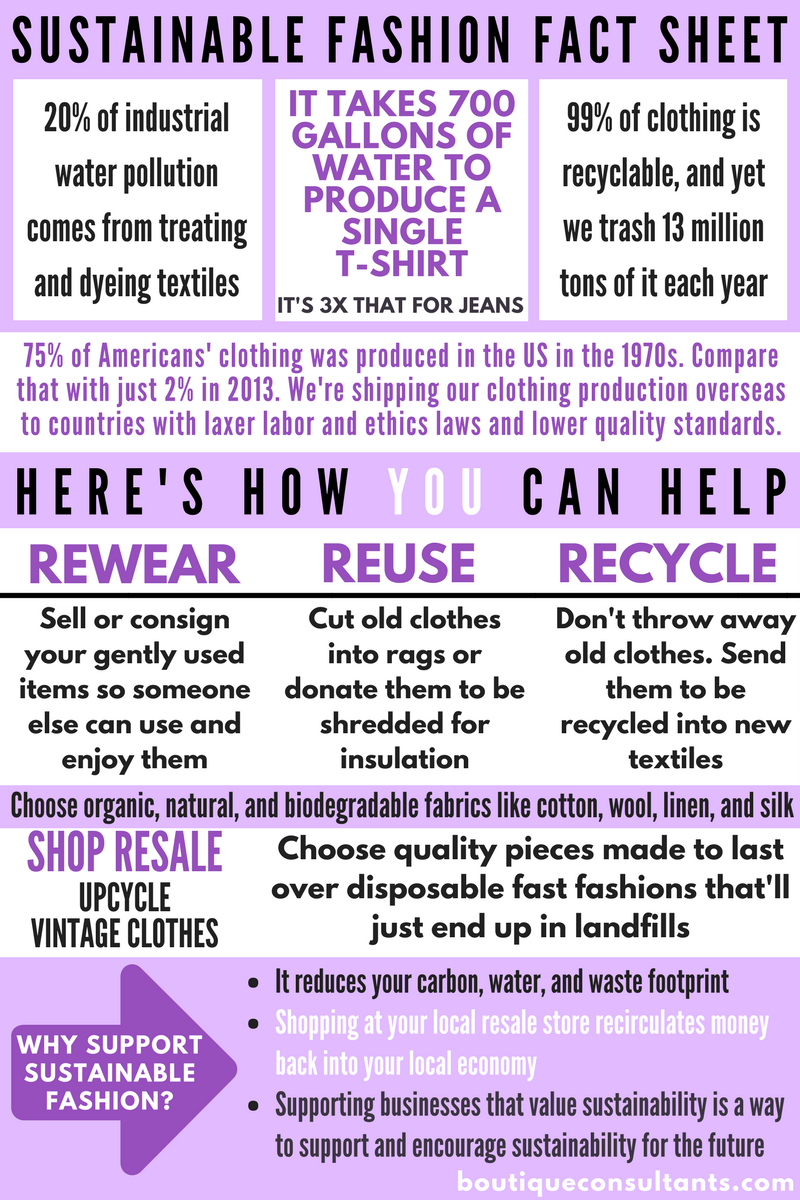 Sustainable Fashion Infographic: HIPS Resale Boutique How Shopping Resale Supports Sustainable Fashion