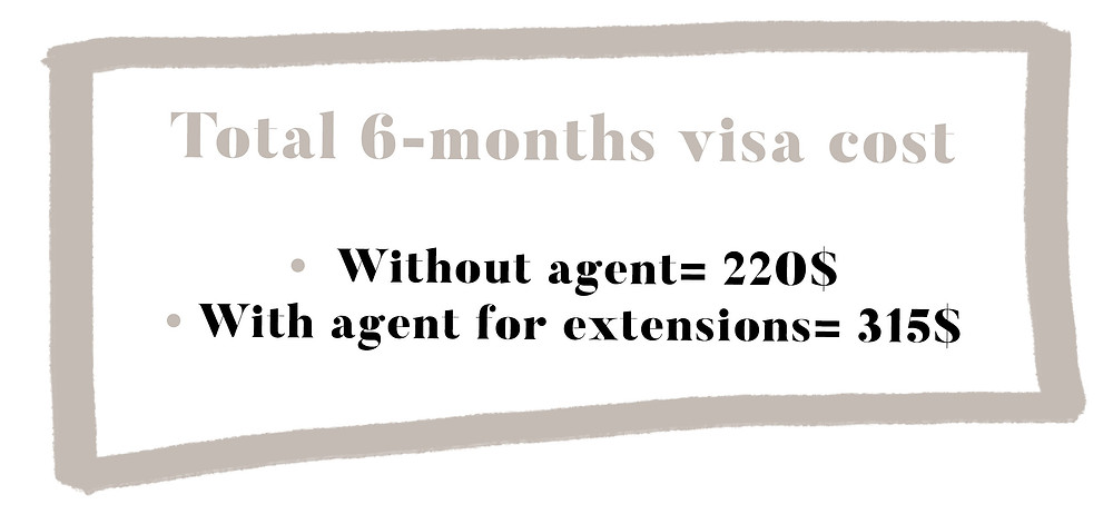 Cost of a 6 month visa bali