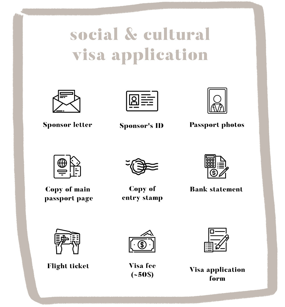 Social and cultural visa Bali application