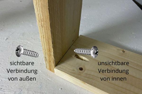 Holz unsichtbar verbinden