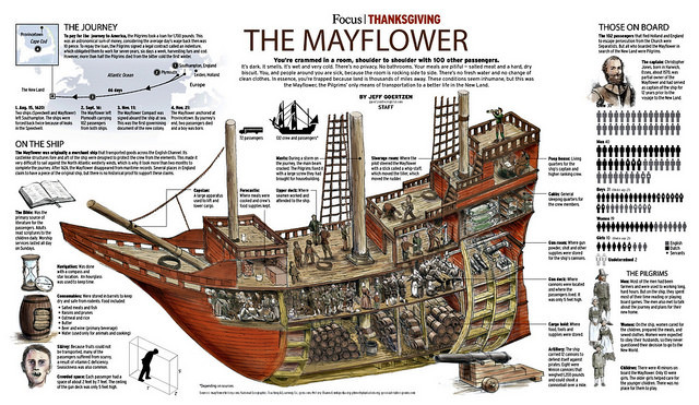 mayflower 400 in plymouth 2020