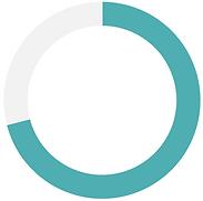 円グラフ71%.png