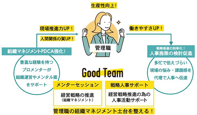 戦略推進・人間関係・戦略人事.png