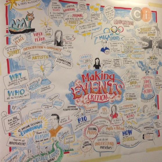 Critical Event Studies: Symposium Review