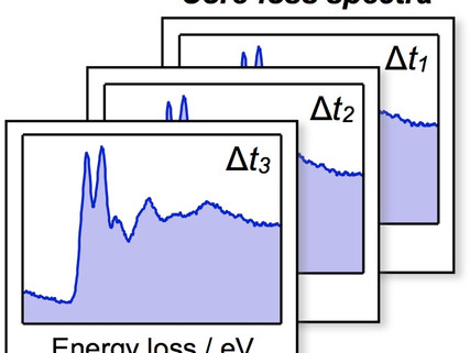 Paper published in Structural Dynamics