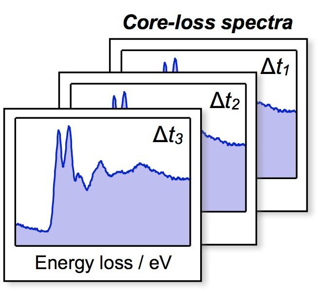 coreloss_spectra.jpg