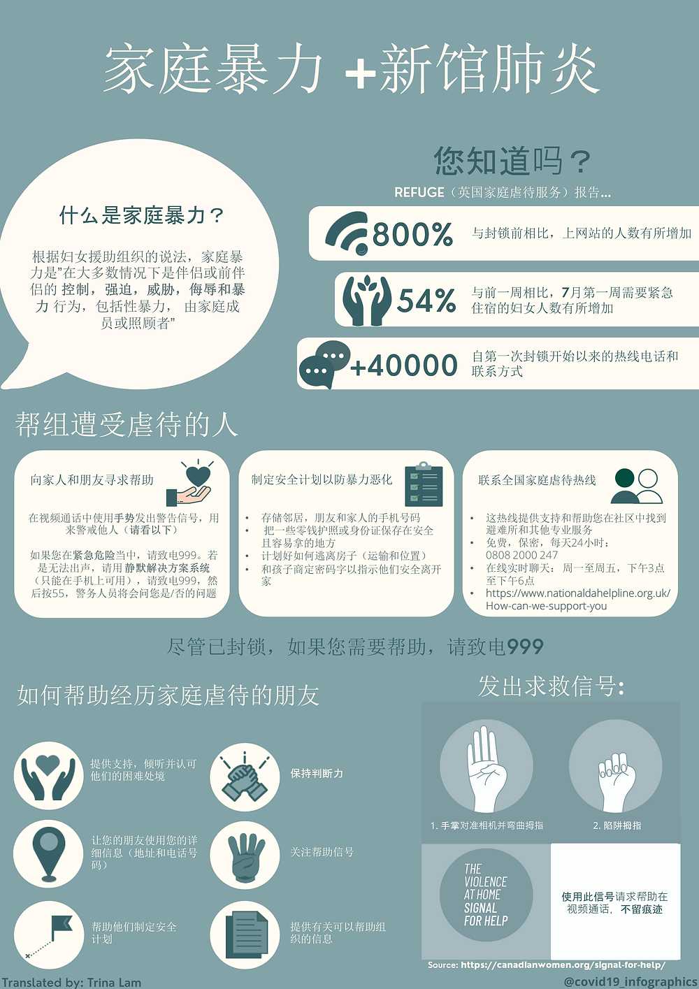 Simplified Chinese support for domestic violence diagram