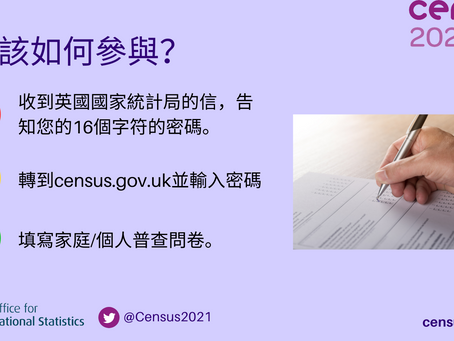 How to Take Part in the National Census
