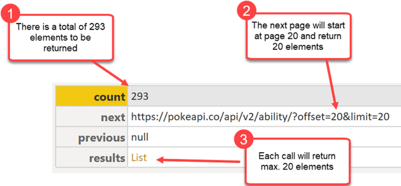 paging pagination Power Query