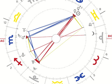 Astrología para ti
