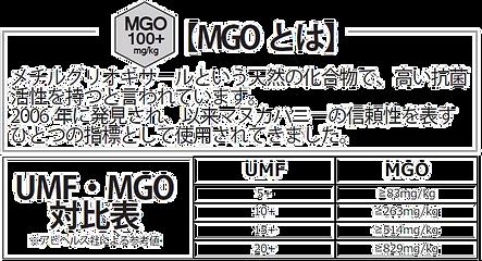 MGO_edited.png