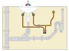 drinkwater en sanitair (koper).png