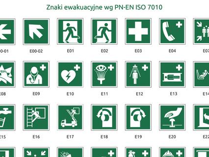 Oznakowanie bezpieczeństwa, Ewakuacyjne i przeciwpożarowe