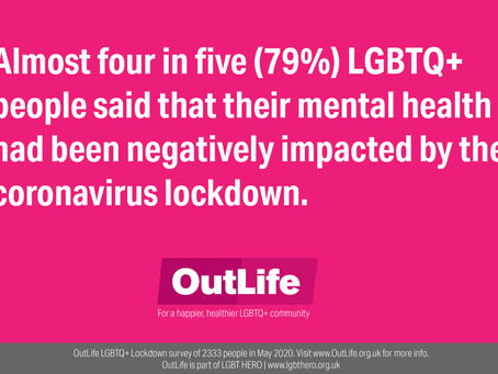 Four in Five LGBTQ+ people say mental health has taken a hit during lockdown.
