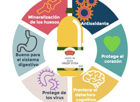 ¿Conoces los beneficios del Aceite de Oliva Virgen Extra?
