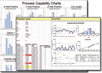 QC-Calc Process Capability Charts